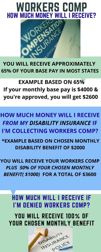 workers comp information